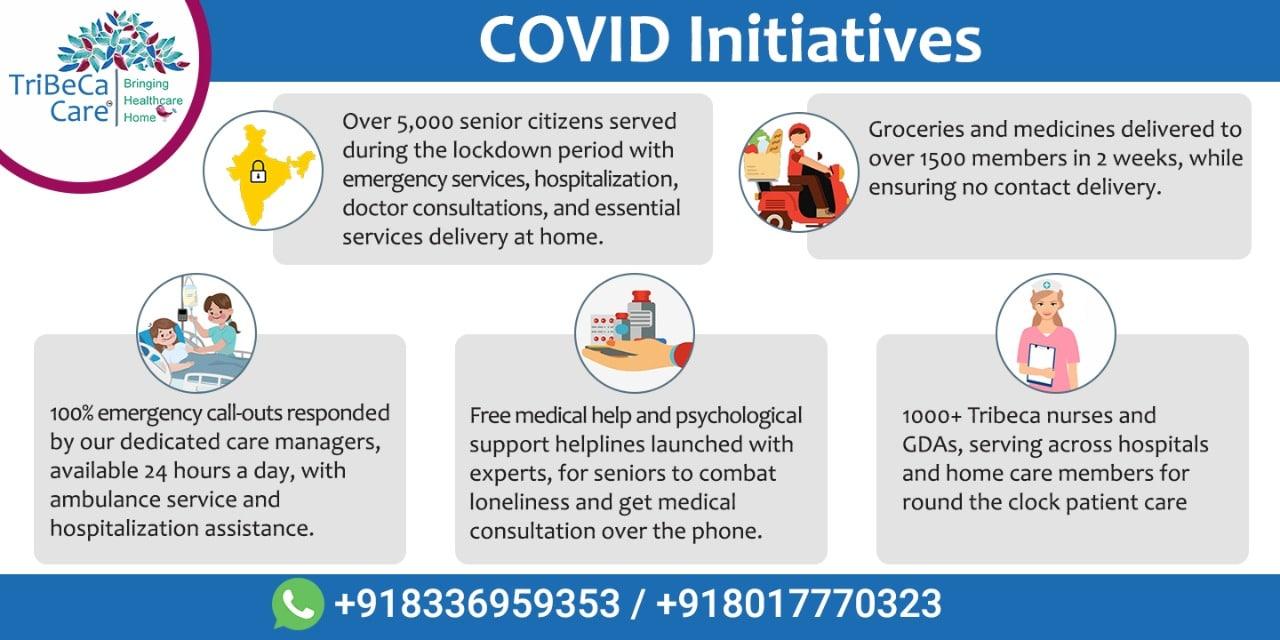 Elder Safety during COVID Lockdown